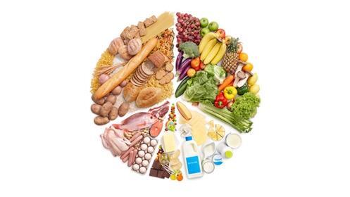 Conócete: test intolerancia alimenticia